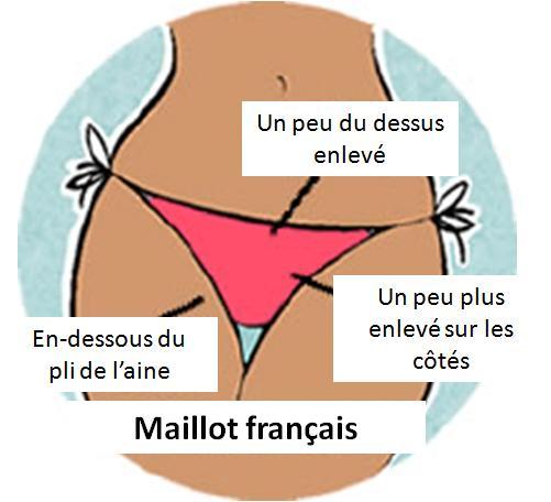 Populaire S'epiler le maillot | Le bla bla bla des nanas by Anastasia ZG41